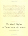 Edward R. Tufte. The Visual Display of Quantitative Information